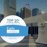 Terradona dans le top 30% des startups